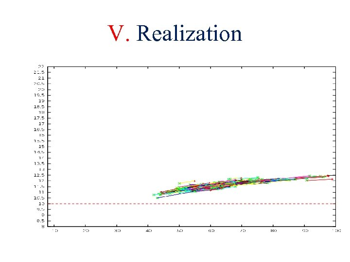 V. Realization