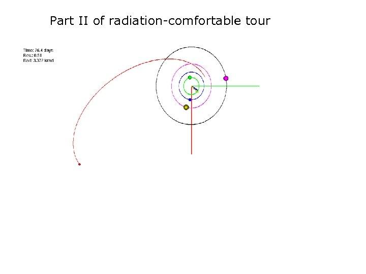 Part II of radiation-comfortable tour