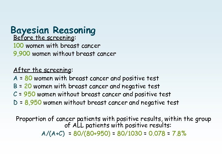 Bayesian Reasoning Before the screening: 100 women with breast cancer 9, 900 women without