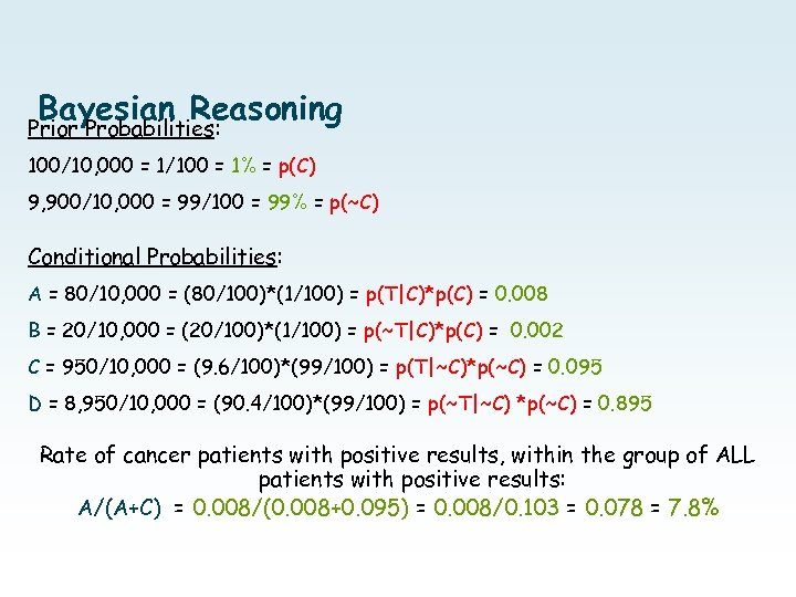 Bayesian Reasoning Prior Probabilities: 100/10, 000 = 1/100 = 1% = p(C) 9, 900/10,
