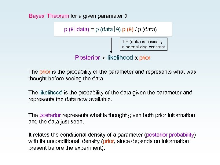 Bayes' Theorem for a given parameter p ( data) = p (data ) p