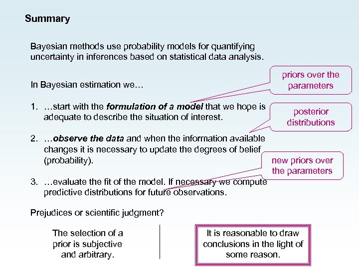 Summary Bayesian methods use probability models for quantifying uncertainty in inferences based on statistical