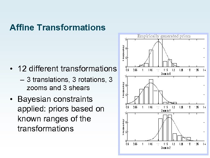 Affine Transformations Empirically generated priors • 12 different transformations – 3 translations, 3 rotations,
