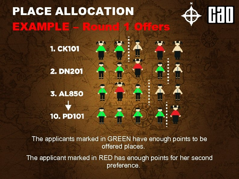 PLACE ALLOCATION EXAMPLE – Round 1 Offers The applicants marked in GREEN have enough