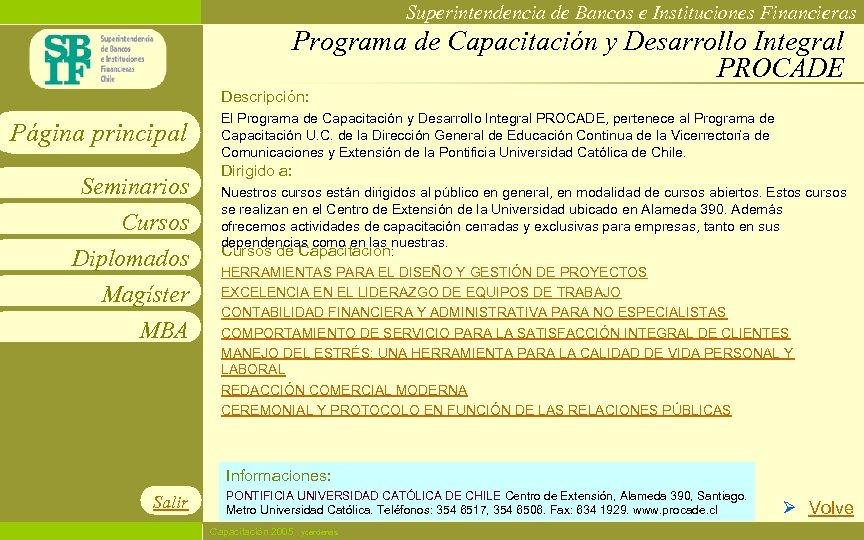 Superintendencia de Bancos e Instituciones Financieras Programa de Capacitación y Desarrollo Integral PROCADE Descripción: