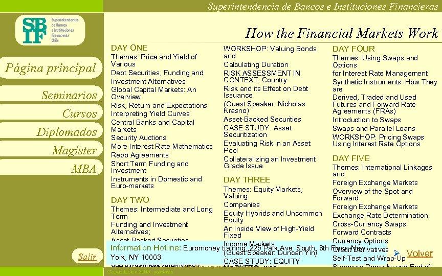 Superintendencia de Bancos e Instituciones Financieras How the Financial Markets Work DAY ONE Página