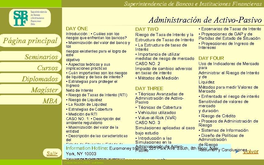 Superintendencia de Bancos e Instituciones Financieras Administración de Activo-Pasivo DAY ONE Página principal Seminarios