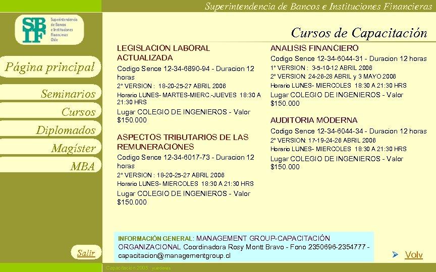 Superintendencia de Bancos e Instituciones Financieras Cursos de Capacitación Página principal Seminarios Cursos Diplomados