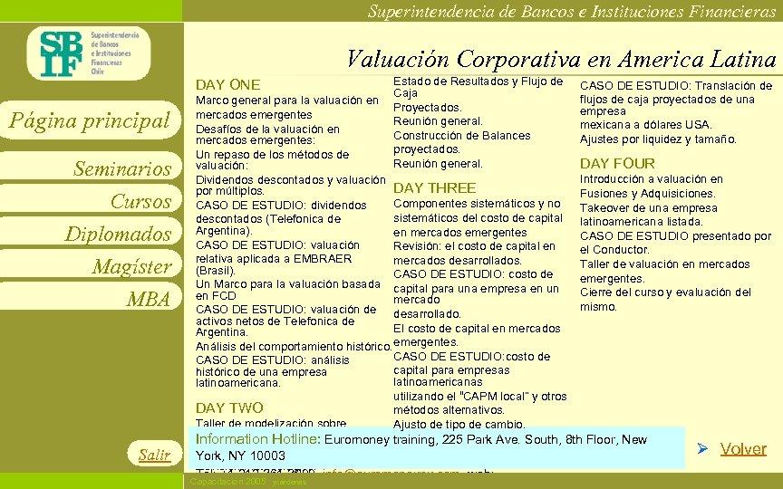 Superintendencia de Bancos e Instituciones Financieras Valuación Corporativa en America Latina Estado de Resultados