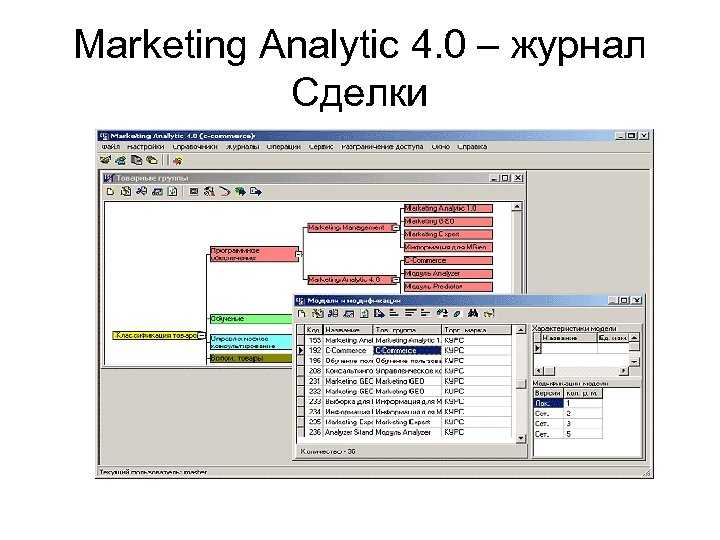 Marketing Analytic 4. 0 – журнал Сделки