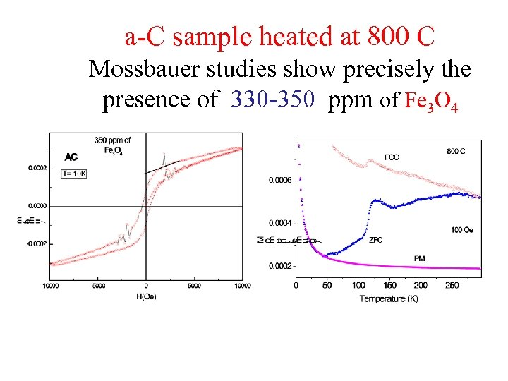 a-C sample heated at 800 C Mossbauer studies show precisely the presence of 330