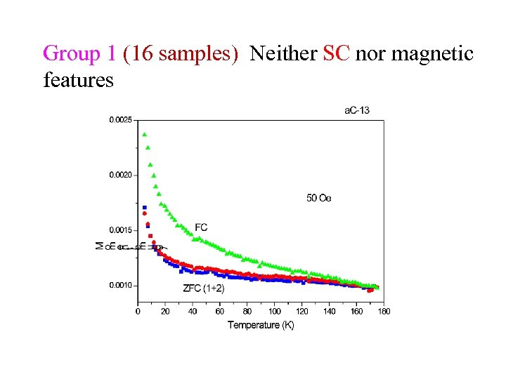 Group 1 (16 samples) Neither SC nor magnetic features