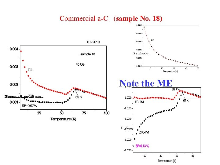 Commercial a-C (sample No. 18) Note the ME