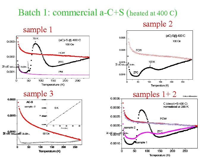 Batch 1: commercial a-C+S (heated at 400 C) sample 1 sample 3 sample 2