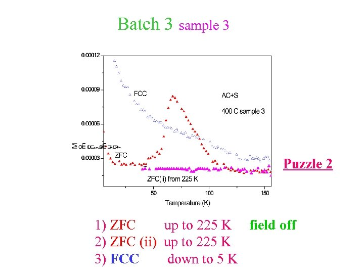 Batch 3 sample 3 Puzzle 2 1) ZFC up to 225 K field off