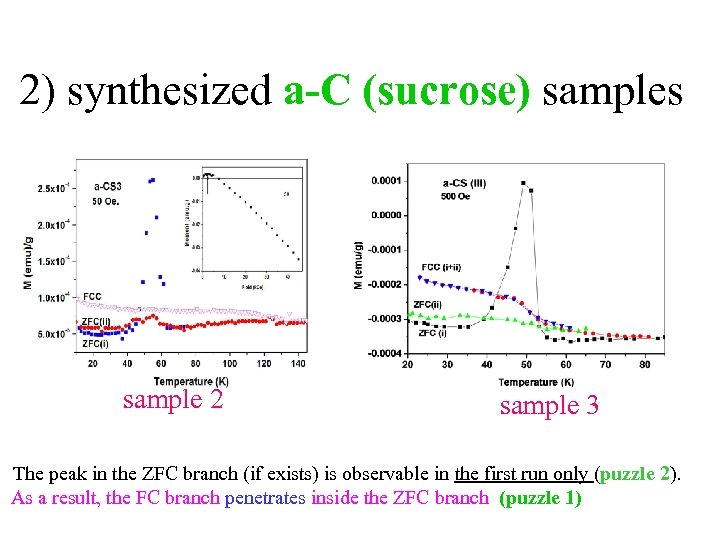 2) synthesized a-C (sucrose) samples • (puzzles 2+3) sample 2 sample 3 The peak