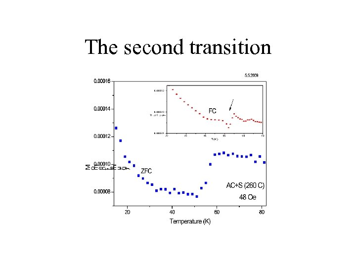 The second transition