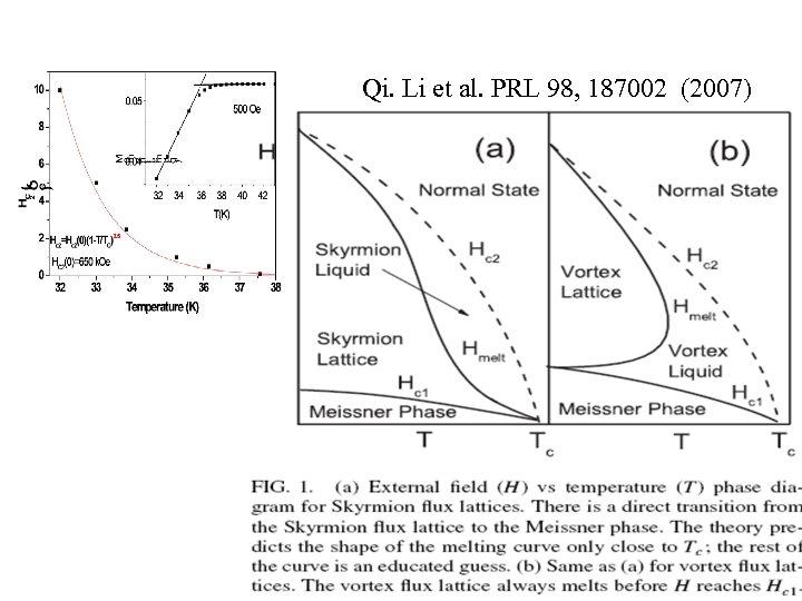 Qi. Li et al. PRL 98, 187002 (2007)