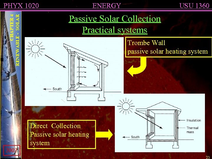 CHAPTER 4 RENEWABLE - SOLAR PHYX 1020 ENERGY USU 1360 Passive Solar Collection Practical