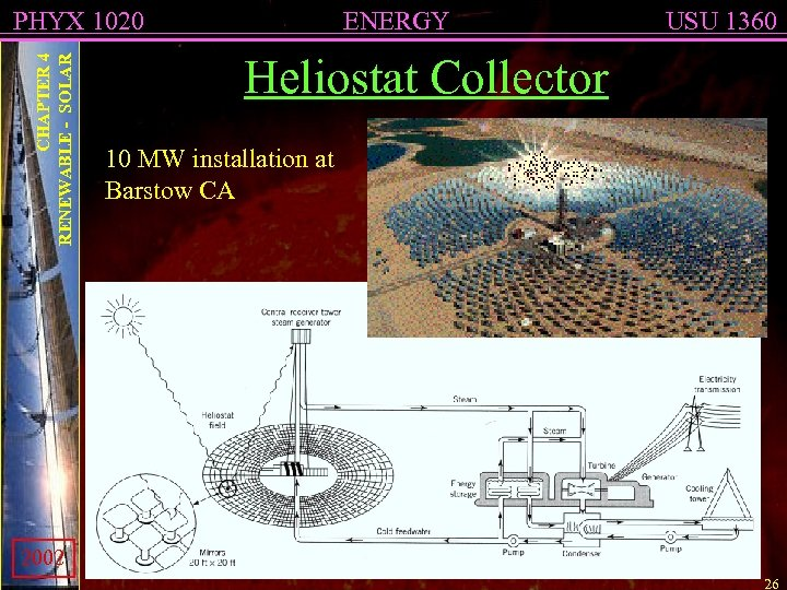 CHAPTER 4 RENEWABLE - SOLAR PHYX 1020 ENERGY USU 1360 Heliostat Collector 10 MW