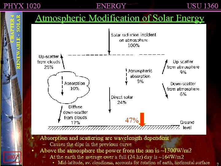 CHAPTER 4 RENEWABLE - SOLAR PHYX 1020 ENERGY USU 1360 Atmospheric Modification of Solar