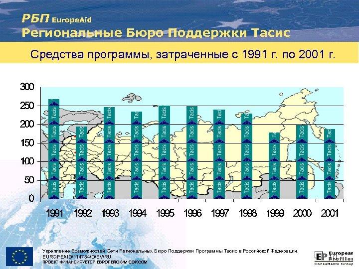 РБП Europe. Aid Региональные Бюро Поддержки Тасис Средства программы, затраченные с 1991 г. по