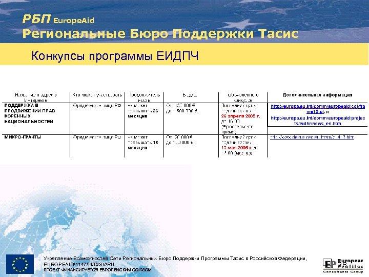 РБП Europe. Aid Региональные Бюро Поддержки Тасис Конкупсы программы ЕИДПЧ Укрепление Возможностей Сети Региональных