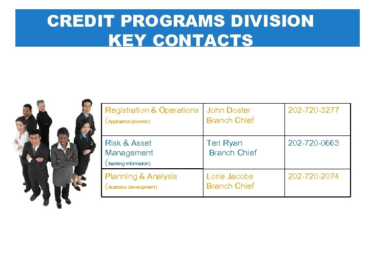 CREDIT PROGRAMS DIVISION KEY CONTACTS Registration & Operations John Doster (Application process) Branch Chief