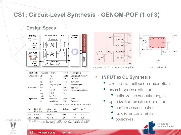 CS 1: Circuit-Level Synthesis - GENOM-POF (1 of 3) Design Specs single-ended folded cascode