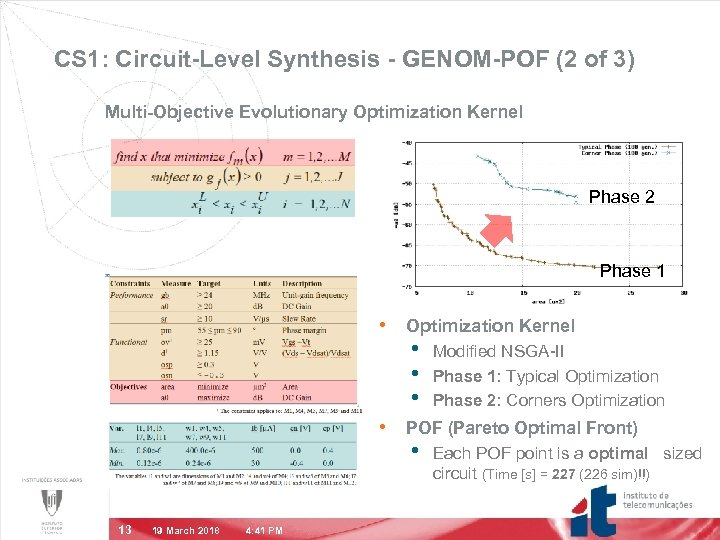 CS 1: Circuit-Level Synthesis - GENOM-POF (2 of 3) Multi-Objective Evolutionary Optimization Kernel Phase