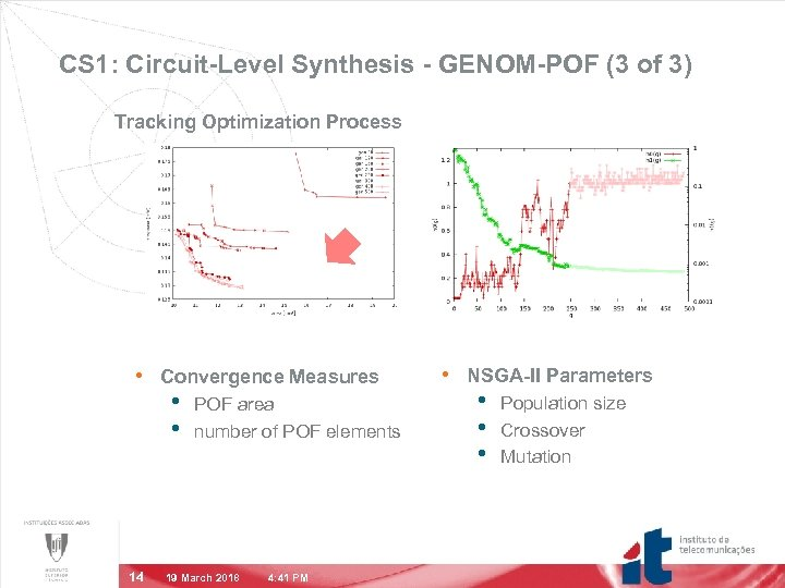 CS 1: Circuit-Level Synthesis - GENOM-POF (3 of 3) Tracking Optimization Process • Convergence