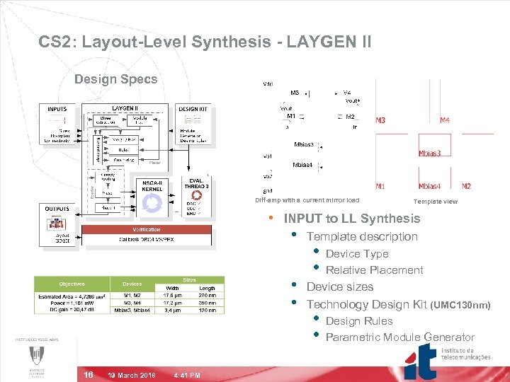 CS 2: Layout-Level Synthesis - LAYGEN II Design Specs Diff-amp with a current mirror