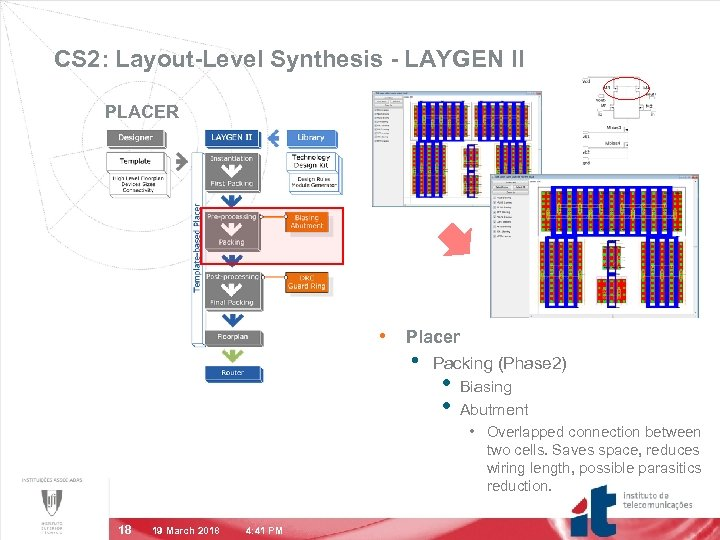 CS 2: Layout-Level Synthesis - LAYGEN II PLACER • Placer • Packing (Phase 2)