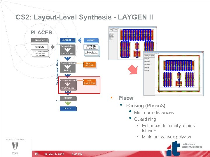 CS 2: Layout-Level Synthesis - LAYGEN II PLACER • Placer • Packing (Phase 3)