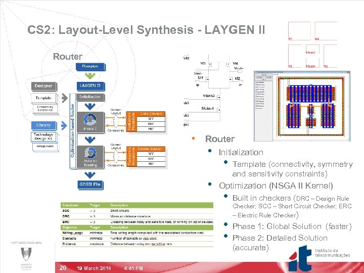 CS 2: Layout-Level Synthesis - LAYGEN II Router • • Initialization • Template (connectivity,