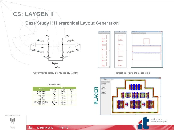 CS: LAYGEN II Case Study I: Hierarchical Layout Generation Hierarchical Template Description fully-dynamic comparator