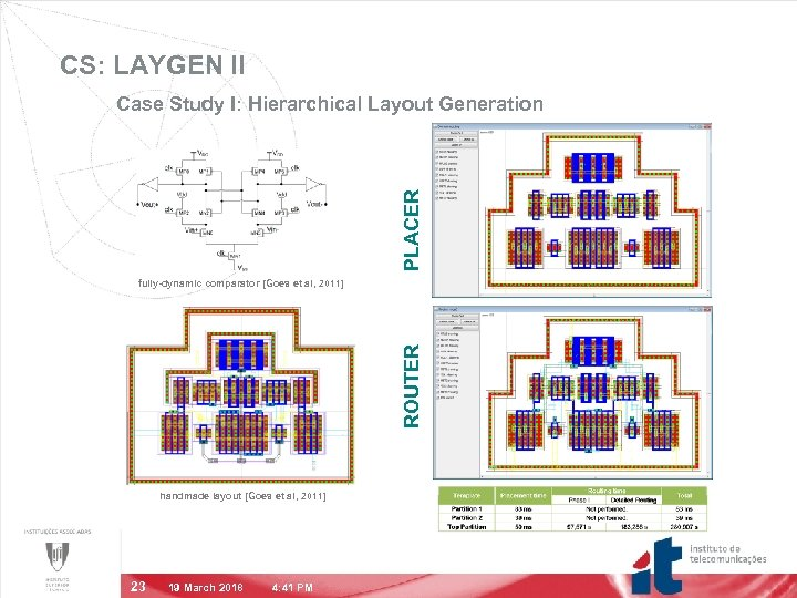 CS: LAYGEN II PLACER Case Study I: Hierarchical Layout Generation ROUTER fully-dynamic comparator [Goes