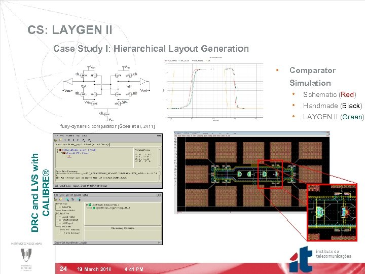 CS: LAYGEN II Case Study I: Hierarchical Layout Generation • Comparator Simulation • Schematic