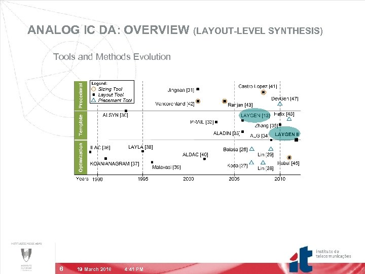 ANALOG IC DA: OVERVIEW (LAYOUT-LEVEL SYNTHESIS) Tools and Methods Evolution 6 19 March 2018