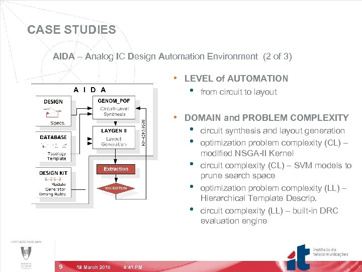 CASE STUDIES AIDA – Analog IC Design Automation Environment (2 of 3) • LEVEL
