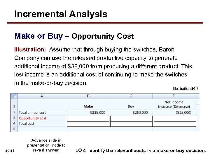Incremental Analysis Make or Buy – Opportunity Cost Illustration: Assume that through buying the