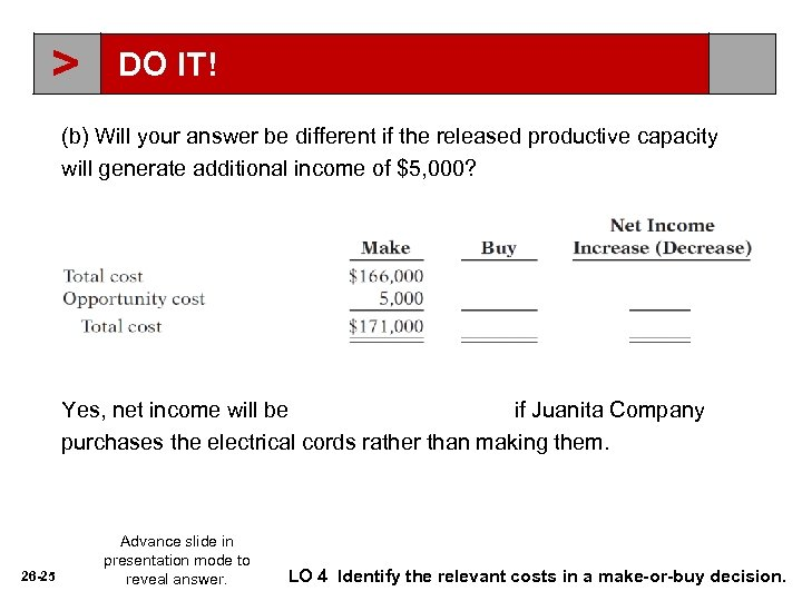 > DO IT! (b) Will your answer be different if the released productive capacity