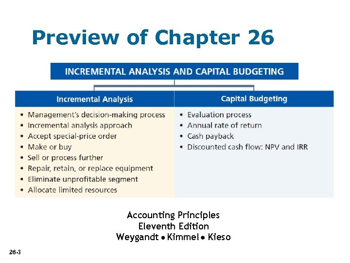 Preview of Chapter 26 Accounting Principles Eleventh Edition Weygandt Kimmel Kieso 26 -3