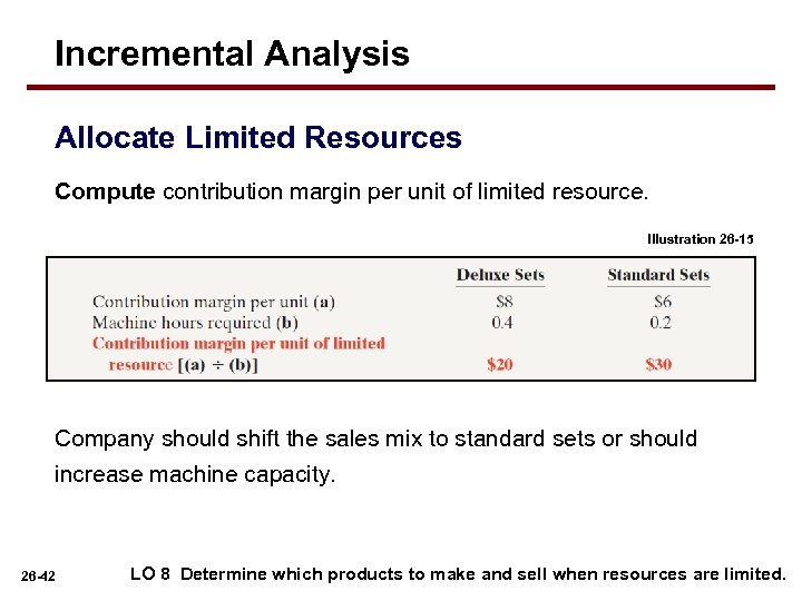Incremental Analysis Allocate Limited Resources Compute contribution margin per unit of limited resource. Illustration