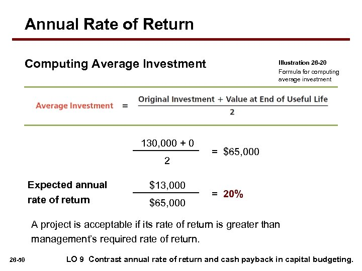 Annual Rate of Return Computing Average Investment 130, 000 + 0 2 Expected annual