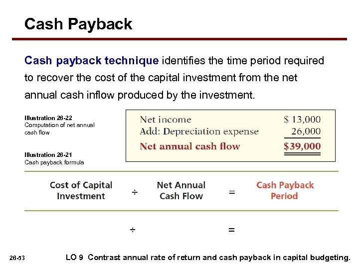 Cash Payback Cash payback technique identifies the time period required to recover the cost