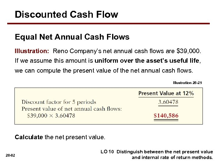 Discounted Cash Flow Equal Net Annual Cash Flows Illustration: Reno Company's net annual cash