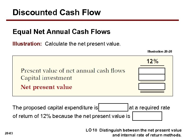 Discounted Cash Flow Equal Net Annual Cash Flows Illustration: Calculate the net present value.