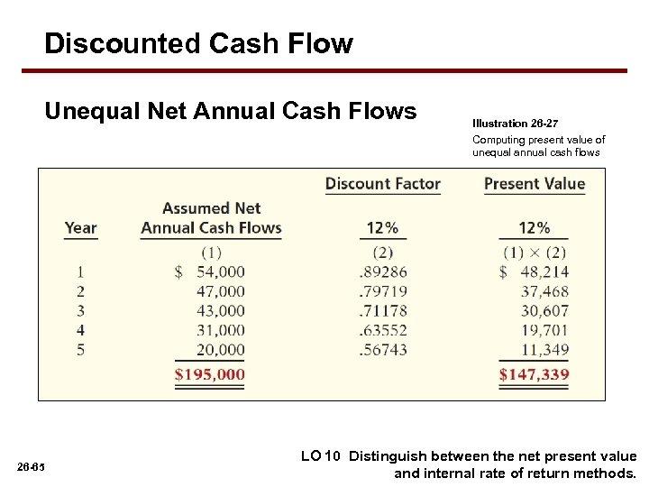Discounted Cash Flow Unequal Net Annual Cash Flows 26 -65 Illustration 26 -27 Computing