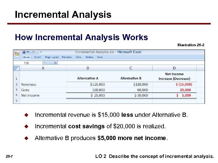 Incremental Analysis How Incremental Analysis Works Illustration 26 -2 u u Incremental cost savings
